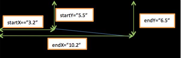 5-线条效果图